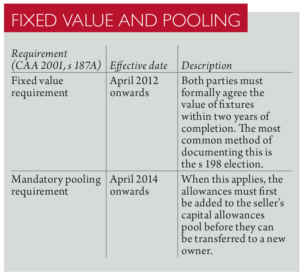 Capital Allowances For Commercial Property Taxation