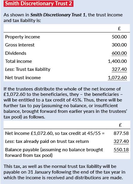 Investment trust uk tax bands godelindeschool naarden vesting